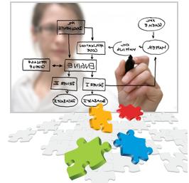 Strategie di Marketing per vendere un prodotto o servizio