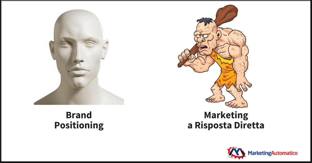 Strategie di Marketing a Risposta Diretta
