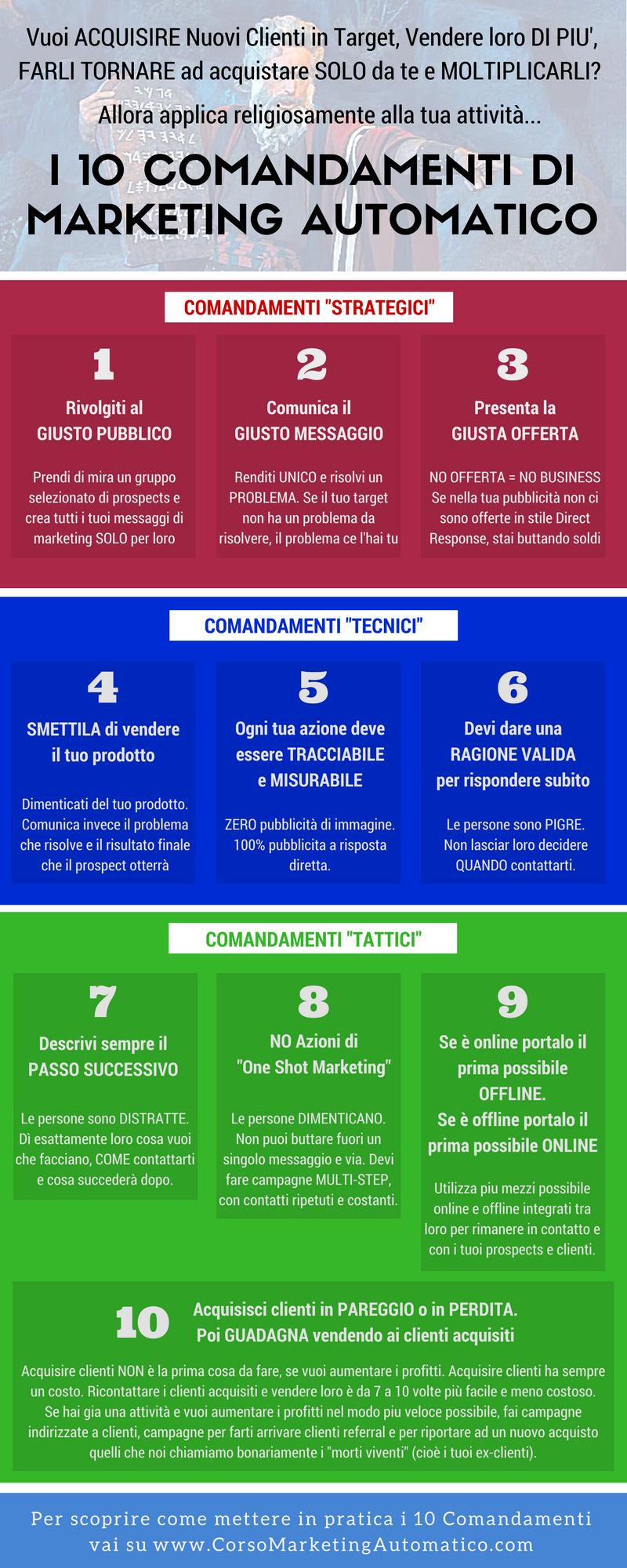 Vendere di più con il Marketing a Risposta Diretta - I 10 Comandamenti di Marketing Automatico [SCARICA L'INFOGRAFICA]